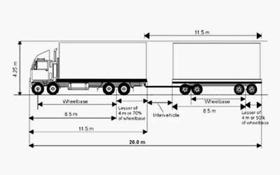 Видове камиони